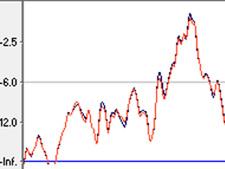 1st_graph_MP3.jpg