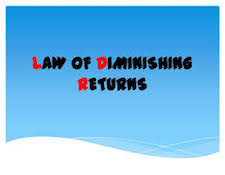 AR-Diminishing-Return-Std- Format.jpg