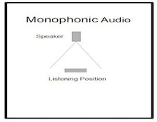 AR-Monophonic2a.jpg