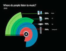 AR-ListenToMusicSmallFormat.jpg