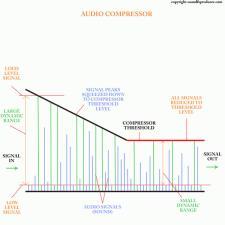 AR-compression2a.jpg