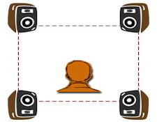 AR-Quadrophonic.png