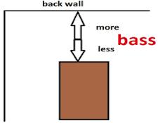 AR-BassResponse0404040404.png