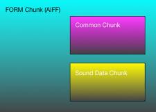 AR-AIFF-ChunksSmall.png