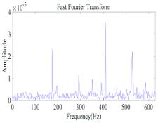 AR-FFTGraph.png