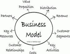 AR-BusinessModel450.png