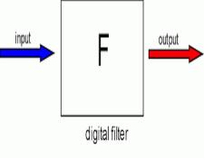 AR-DigitalFilters225.png
