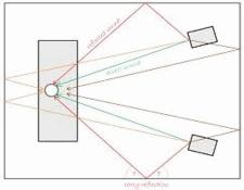 AR-RoomAcoustics.jpg