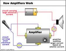 AR-amp2.jpg