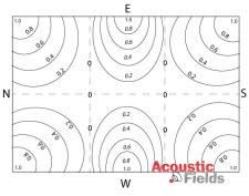 3. modes pressure graphic 225.jpg