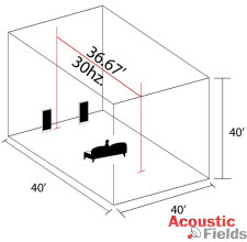 30-Hz-wave-room-graphic.jpg