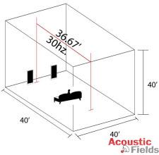 30-Hz-wave-room-graphic.jpg