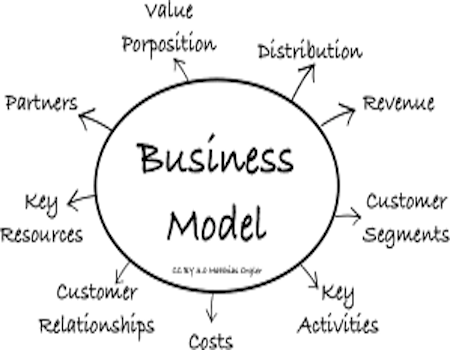 https://audiophilereview.com/images/AR-BusinessModel450.png