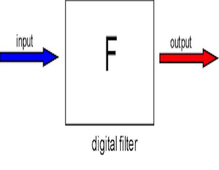 https://audiophilereview.com/images/AR-DigitalFilters225.png