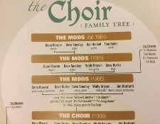http://audiophilereview.com/images/ChoirFamilyTree225.jpg