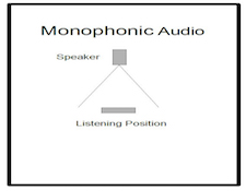 http://audiophilereview.com/images/Monophonic2a.jpg