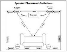 Speaker-Placement.jpg