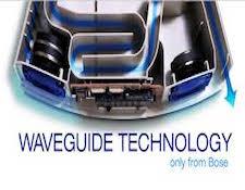 http://audiophilereview.com/images/Wavegiude-Technology.jpg