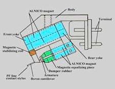 AR-coil2.jpg