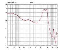 AR-curve.jpg