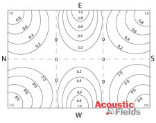 modes-pressure-graphic.jpg