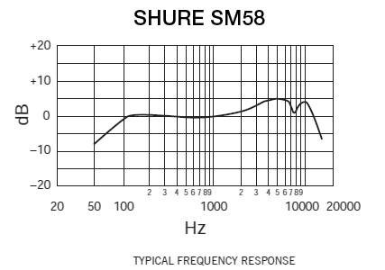 http://audiophilereview.com/images/numbers3.png
